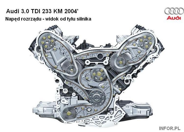 Wymiana Rozrządu W Audi 30 Tdi A4 A6 A8 Q7 Ceny Części I